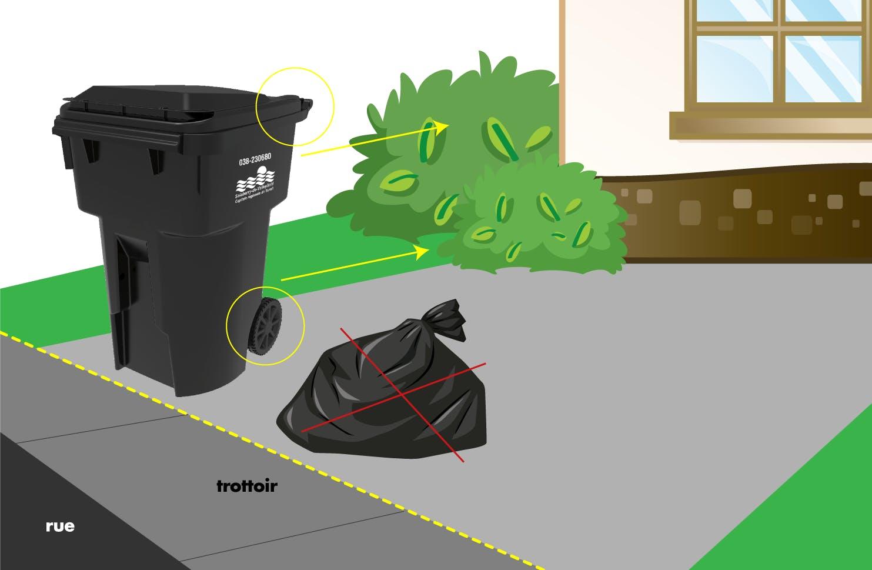 Positionnement bac ordures